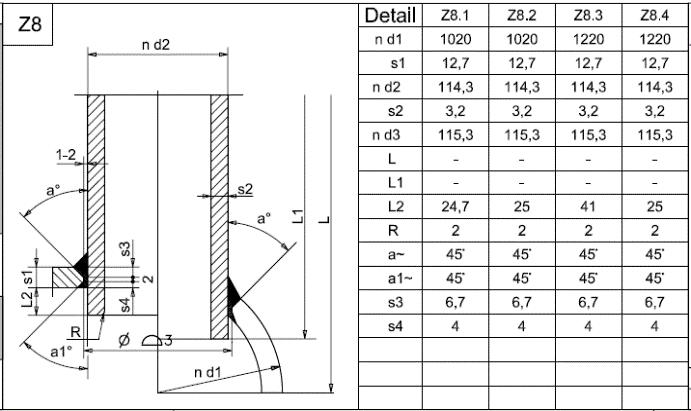welding - tube bandle